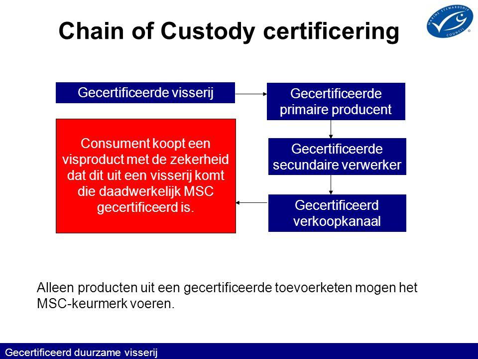 Chain of Custody certificering Alleen producten uit een gecertificeerde toevoerketen mogen het MSC-keurmerk voeren.