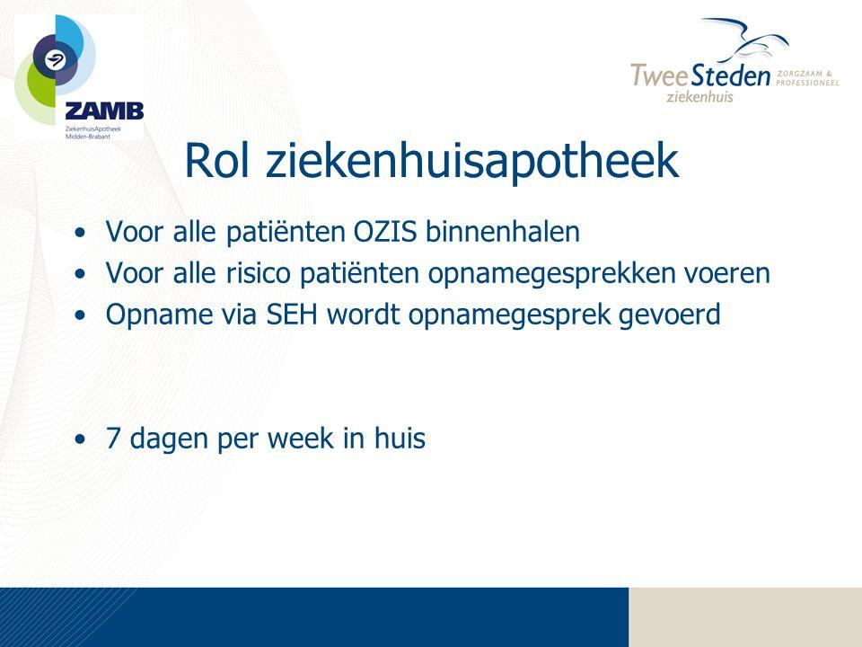 Rol ziekenhuisapotheek •Voor alle patiënten OZIS binnenhalen •Voor alle risico patiënten opnamegesprekken voeren •Opname via SEH wordt opnamegesprek g