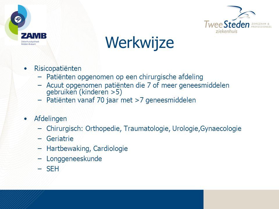 Werkwijze •Risicopatiënten –Patiënten opgenomen op een chirurgische afdeling –Acuut opgenomen patiënten die 7 of meer geneesmiddelen gebruiken (kinder