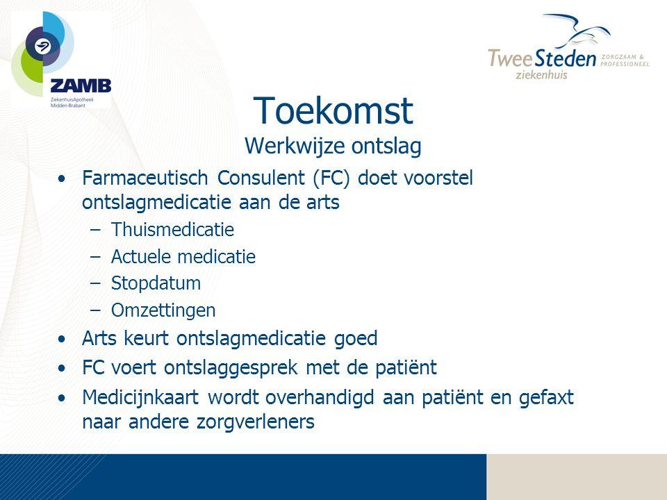 Toekomst Werkwijze ontslag •Farmaceutisch Consulent (FC) doet voorstel ontslagmedicatie aan de arts –Thuismedicatie –Actuele medicatie –Stopdatum –Omz