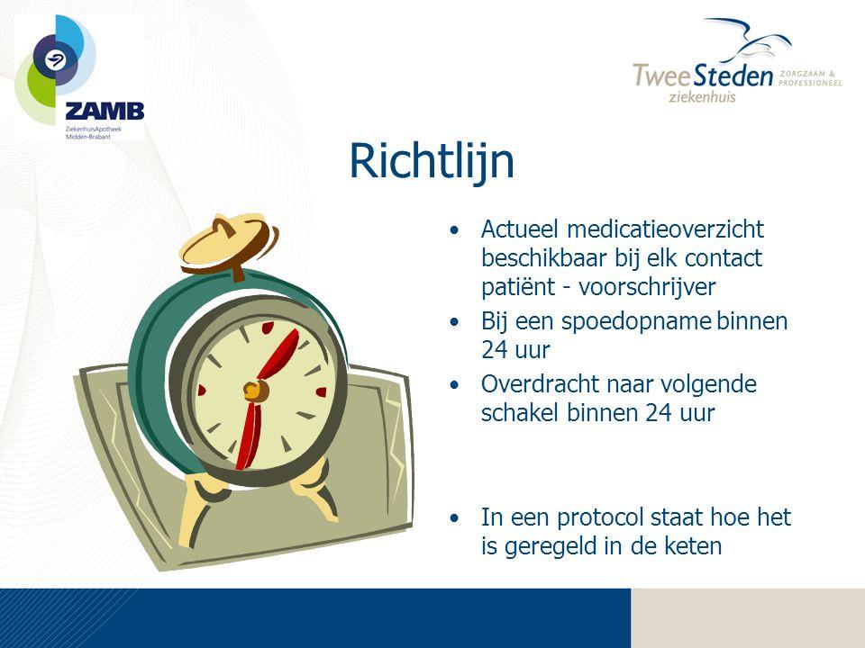 Richtlijn •Actueel medicatieoverzicht beschikbaar bij elk contact patiënt - voorschrijver •Bij een spoedopname binnen 24 uur •Overdracht naar volgende