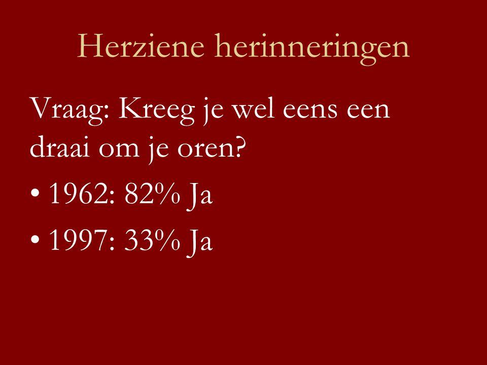 Herziene herinneringen Vraag: Kreeg je wel eens een draai om je oren? •1962: 82% Ja •1997: 33% Ja