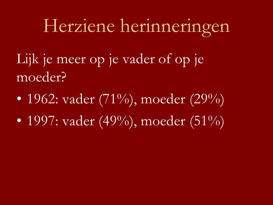 Herziene herinneringen Lijk je meer op je vader of op je moeder? •1962: vader (71%), moeder (29%) •1997: vader (49%), moeder (51%)