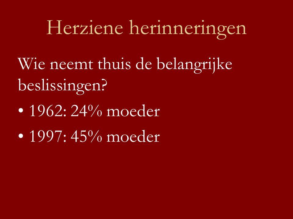 Herziene herinneringen Wie neemt thuis de belangrijke beslissingen? •1962: 24% moeder •1997: 45% moeder