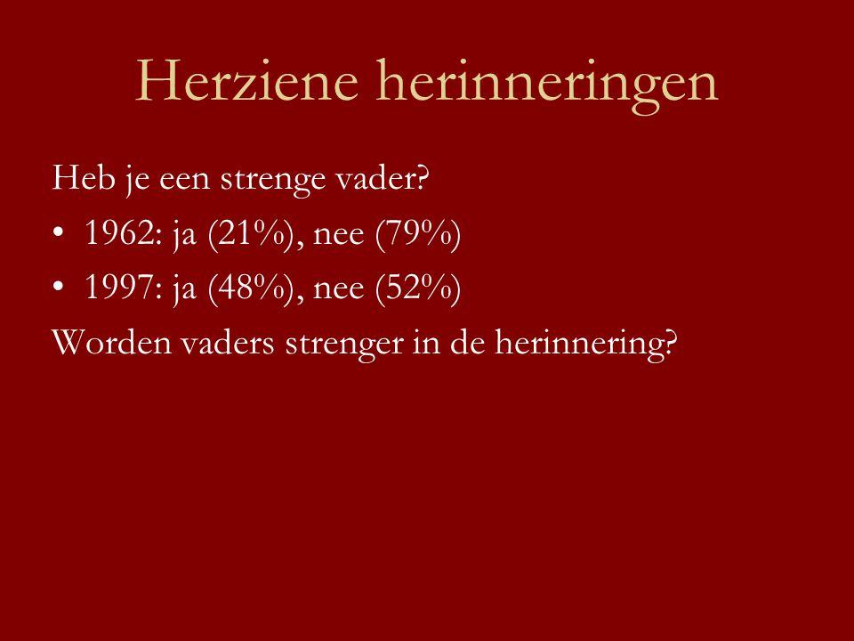 Herziene herinneringen Heb je een strenge vader? •1962: ja (21%), nee (79%) •1997: ja (48%), nee (52%) Worden vaders strenger in de herinnering?