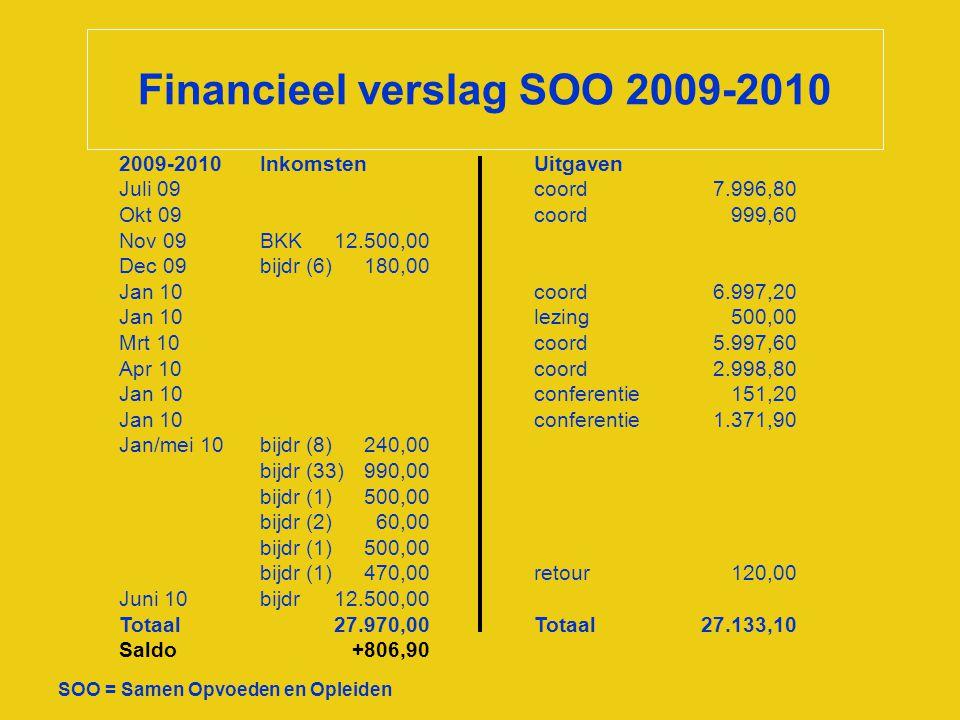 Financieel verslag SOO 2009-2010 SOO = Samen Opvoeden en Opleiden 2009-2010InkomstenUitgaven Juli 09coord7.996,80 Okt 09coord999,60 Nov 09BKK12.500,00