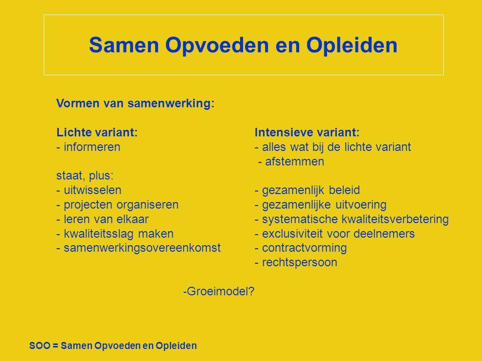 Samen Opvoeden en Opleiden SOO = Samen Opvoeden en Opleiden Vormen van samenwerking: Lichte variant:Intensieve variant: - informeren - alles wat bij d