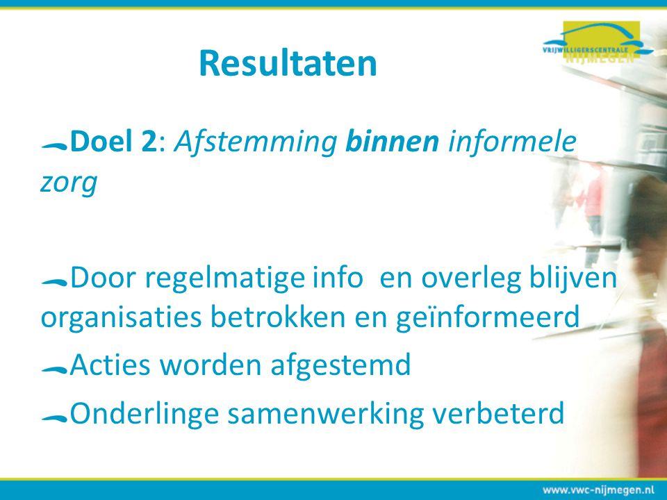 Resultaten Doel 2: Afstemming binnen informele zorg Door regelmatige info en overleg blijven organisaties betrokken en geïnformeerd Acties worden afge