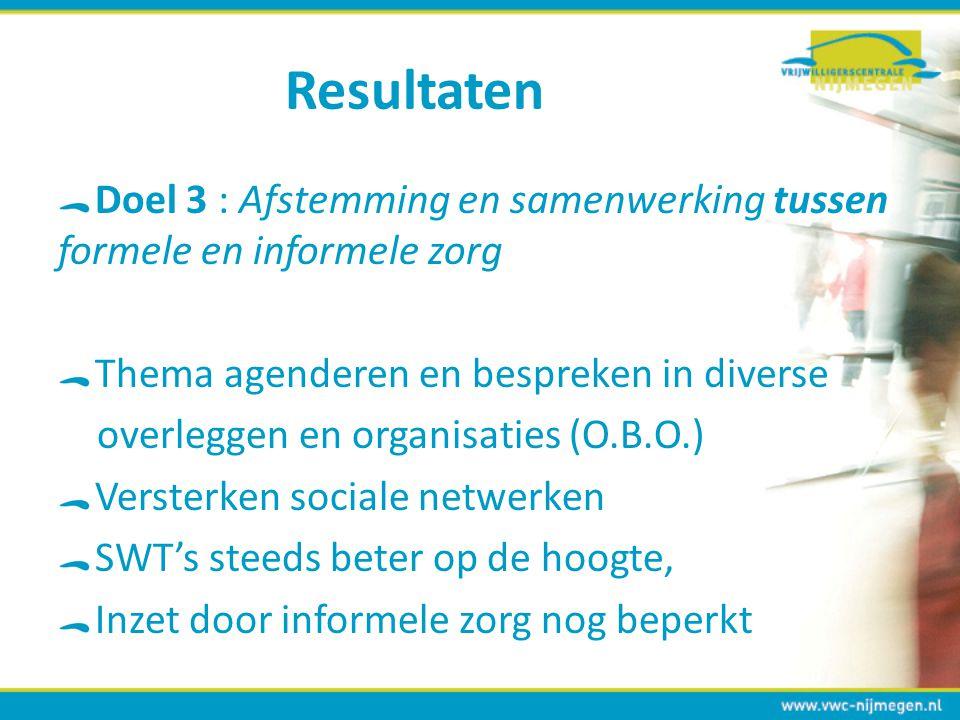 Resultaten Doel 3 : Afstemming en samenwerking tussen formele en informele zorg Thema agenderen en bespreken in diverse overleggen en organisaties (O.