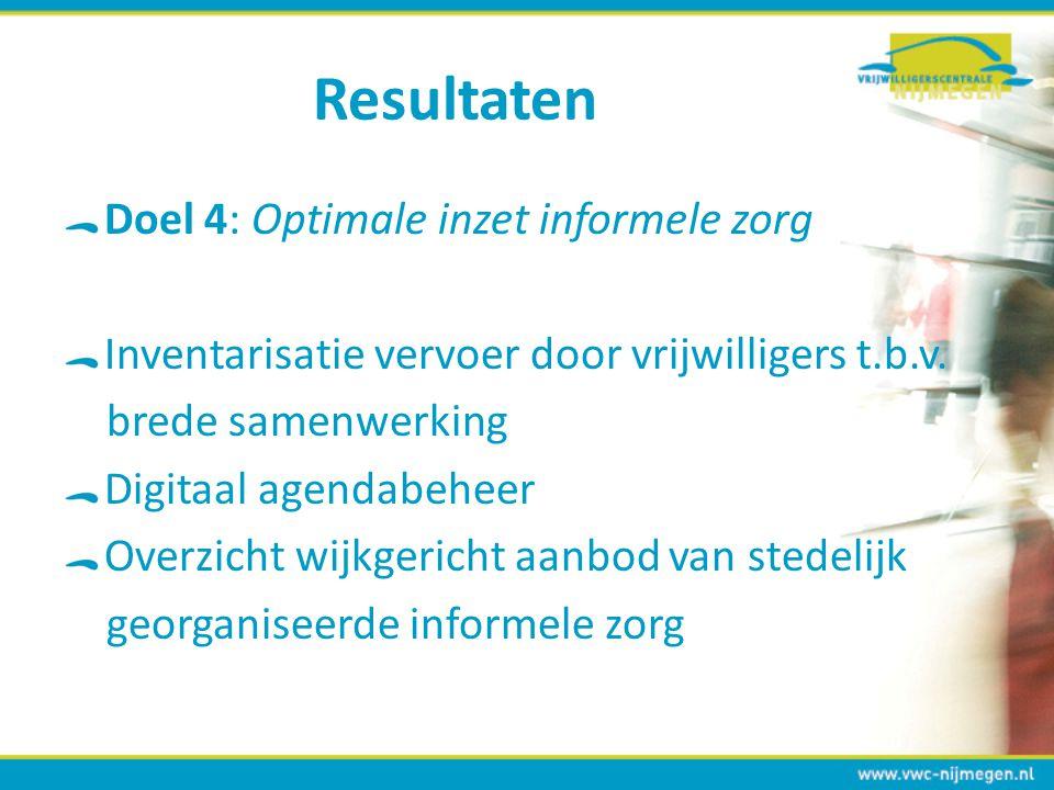 Resultaten Doel 4: Optimale inzet informele zorg Inventarisatie vervoer door vrijwilligers t.b.v. brede samenwerking Digitaal agendabeheer Overzicht w