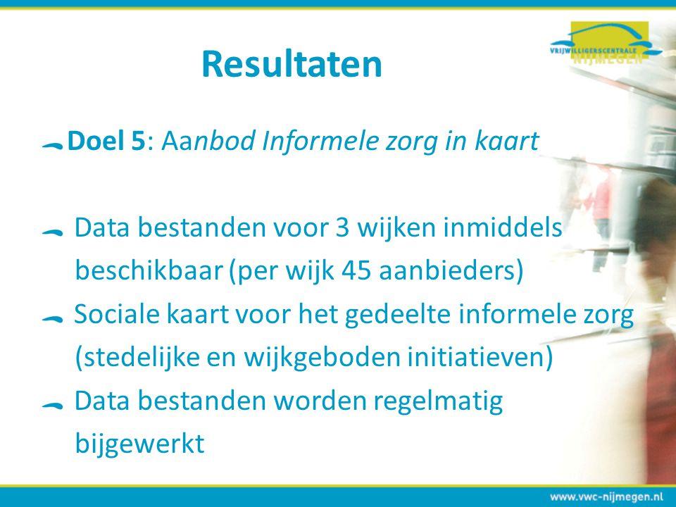 Resultaten Doel 5: Aanbod Informele zorg in kaart Data bestanden voor 3 wijken inmiddels beschikbaar (per wijk 45 aanbieders) Sociale kaart voor het g