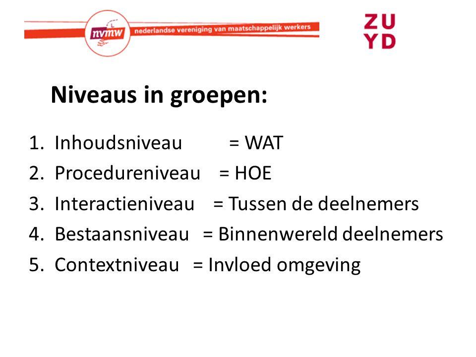 Niveaus in groepen: 1. Inhoudsniveau = WAT 2. Procedureniveau = HOE 3. Interactieniveau = Tussen de deelnemers 4. Bestaansniveau = Binnenwereld deelne