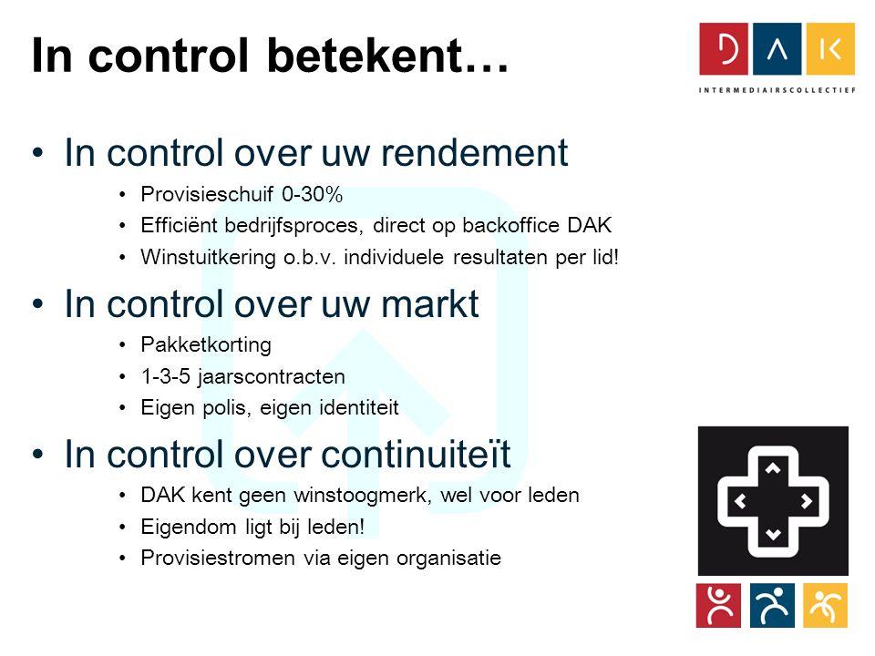 Tour CoöperActief In control betekent… •In control over uw rendement •Provisieschuif 0-30% •Efficiënt bedrijfsproces, direct op backoffice DAK •Winstuitkering o.b.v.