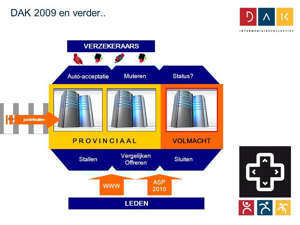 Tour CoöperActief Platform DAK 2009 en verder.. Stallen Vergelijken Offreren Sluiten MuterenStatus.