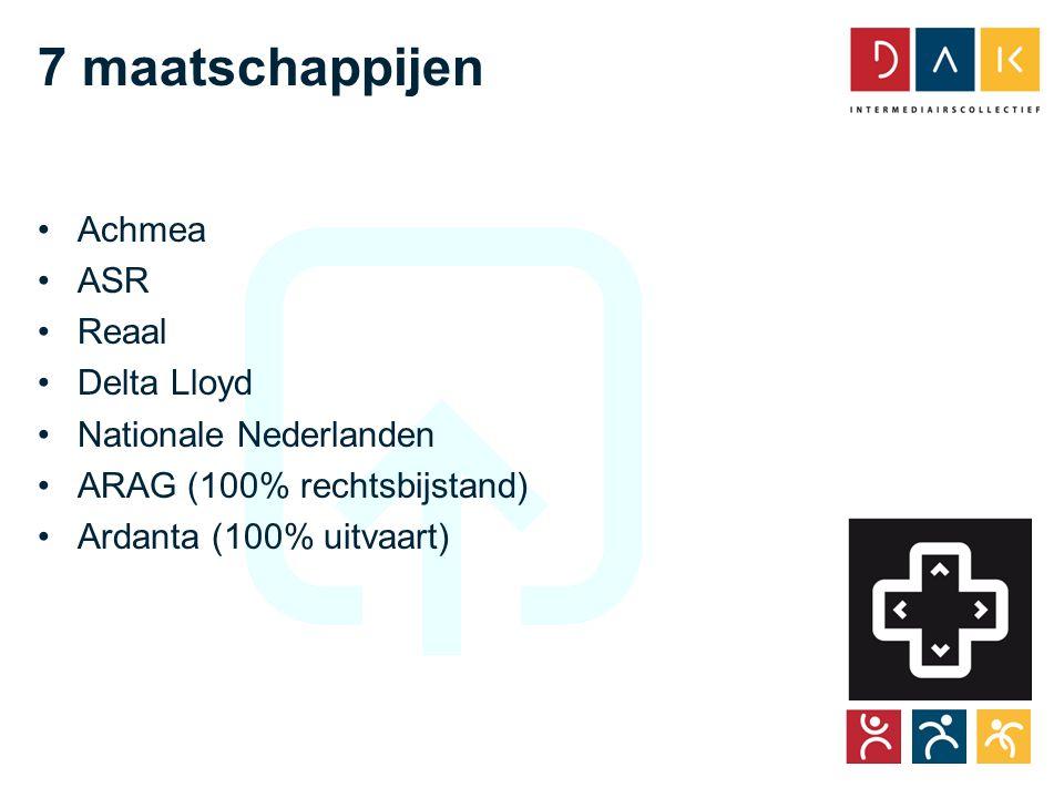 Tour CoöperActief 7 maatschappijen •Achmea •ASR •Reaal •Delta Lloyd •Nationale Nederlanden •ARAG (100% rechtsbijstand) •Ardanta (100% uitvaart)