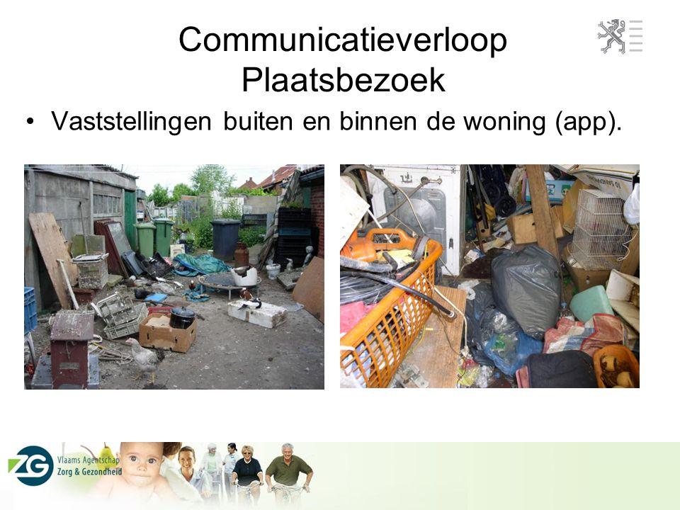 Communicatieverloop Plaatsbezoek •Vaststellingen buiten en binnen de woning (app).