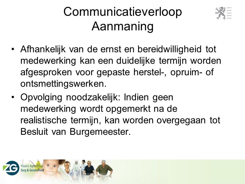 Communicatieverloop Aanmaning •Afhankelijk van de ernst en bereidwilligheid tot medewerking kan een duidelijke termijn worden afgesproken voor gepaste