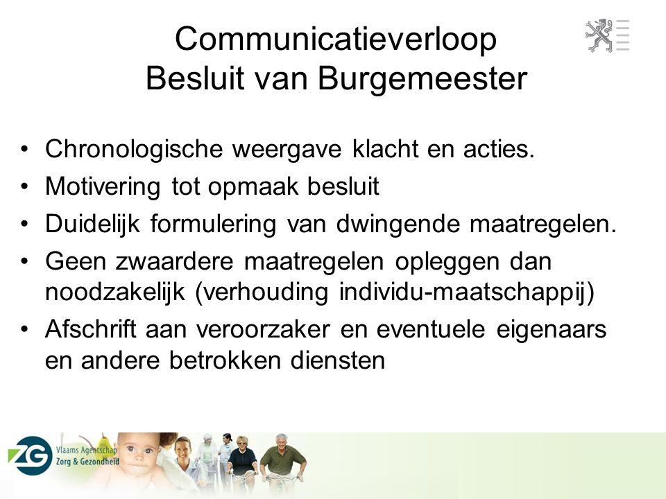 Communicatieverloop Besluit van Burgemeester •Chronologische weergave klacht en acties. •Motivering tot opmaak besluit •Duidelijk formulering van dwin