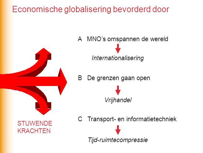 STUWENDE KRACHTEN A MNO's omspannen de wereld B De grenzen gaan open C Transport- en informatietechniek Tijd-ruimtecompressie Vrijhandel Internationalisering Economische globalisering bevorderd door