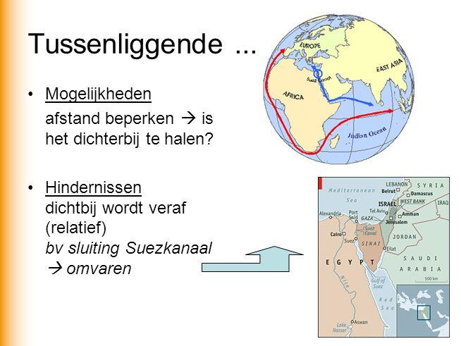 Tussenliggende... •Mogelijkheden afstand beperken  is het dichterbij te halen? •Hindernissen dichtbij wordt veraf (relatief) bv sluiting Suezkanaal 