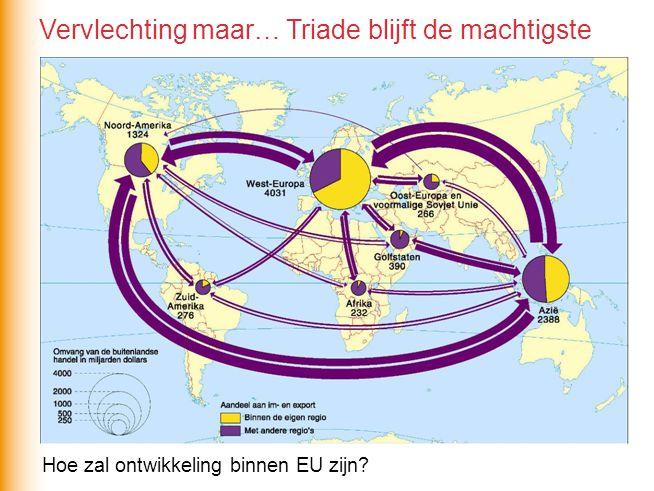 Hoe zal ontwikkeling binnen EU zijn? Vervlechting maar… Triade blijft de machtigste