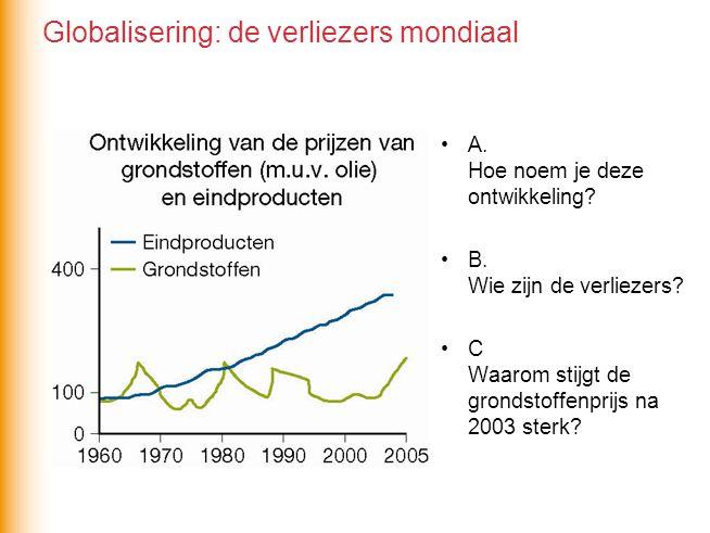 •A. Hoe noem je deze ontwikkeling? •B. Wie zijn de verliezers? •C Waarom stijgt de grondstoffenprijs na 2003 sterk? Globalisering: de verliezers mondi
