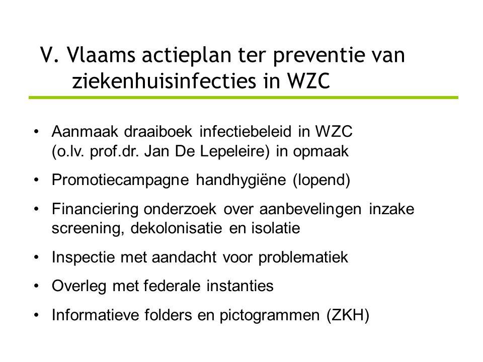 V. Vlaams actieplan ter preventie van ziekenhuisinfecties in WZC •Aanmaak draaiboek infectiebeleid in WZC (o.lv. prof.dr. Jan De Lepeleire) in opmaak
