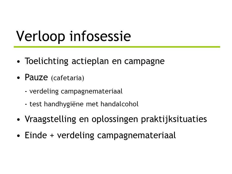 Verloop infosessie •Toelichting actieplan en campagne •Pauze (cafetaria) - verdeling campagnemateriaal - test handhygiëne met handalcohol •Vraagstelli