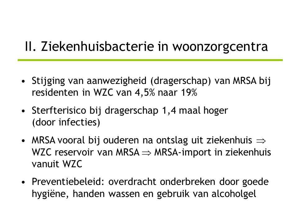 Pauze 30 min. Cafetaria - afhaling campagnemateriaal - test handontsmetting met handalcohol