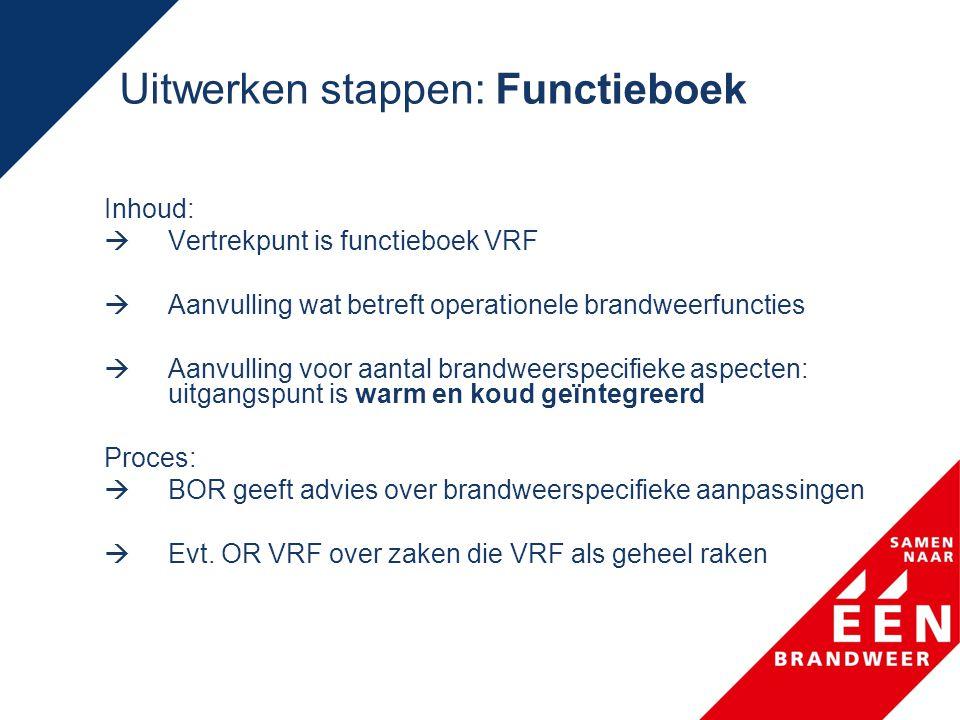 Uitwerken stappen: Functieboek Inhoud:  Vertrekpunt is functieboek VRF  Aanvulling wat betreft operationele brandweerfuncties  Aanvulling voor aant