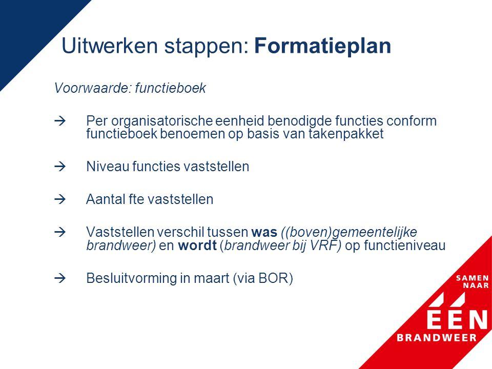 Uitwerken stappen: Formatieplan Voorwaarde: functieboek  Per organisatorische eenheid benodigde functies conform functieboek benoemen op basis van ta