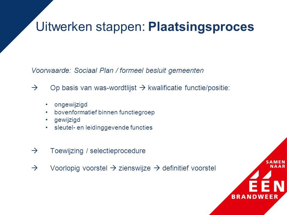 Uitwerken stappen: Plaatsingsproces Voorwaarde: Sociaal Plan / formeel besluit gemeenten  Op basis van was-wordtlijst  kwalificatie functie/positie: