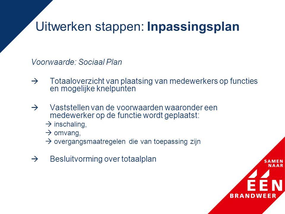 Uitwerken stappen: Inpassingsplan Voorwaarde: Sociaal Plan  Totaaloverzicht van plaatsing van medewerkers op functies en mogelijke knelpunten  Vaststellen van de voorwaarden waaronder een medewerker op de functie wordt geplaatst:  inschaling,  omvang,  overgangsmaatregelen die van toepassing zijn  Besluitvorming over totaalplan