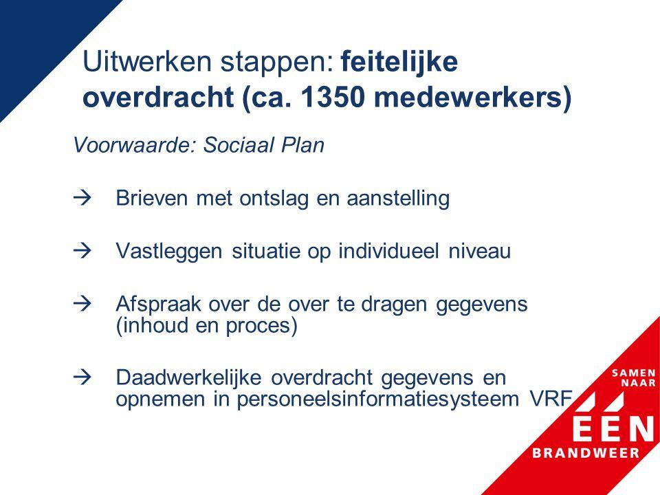 Uitwerken stappen: feitelijke overdracht (ca. 1350 medewerkers) Voorwaarde: Sociaal Plan  Brieven met ontslag en aanstelling  Vastleggen situatie op