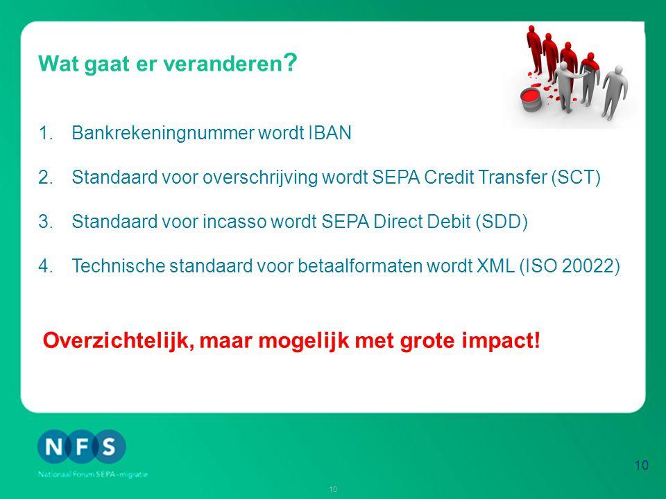 Agenda 1.Wat is SEPA.2.Hoe migreren we in Nederland.
