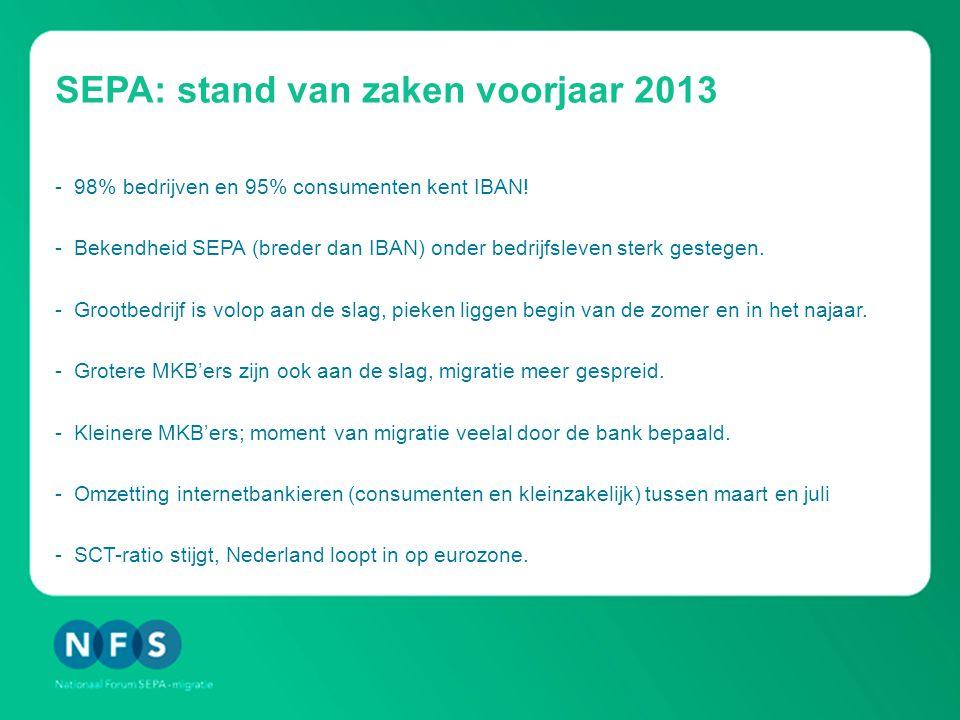Agenda 1.Wat is SEPA.2.Hoe migreren we in Nederland 3.Wat wijzigt er.