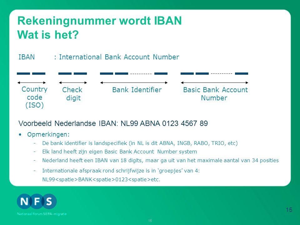 Rekeningnummer wordt IBAN Wat is het? IBAN: International Bank Account Number Country code (ISO) Bank IdentifierCheck digit Basic Bank Account Number