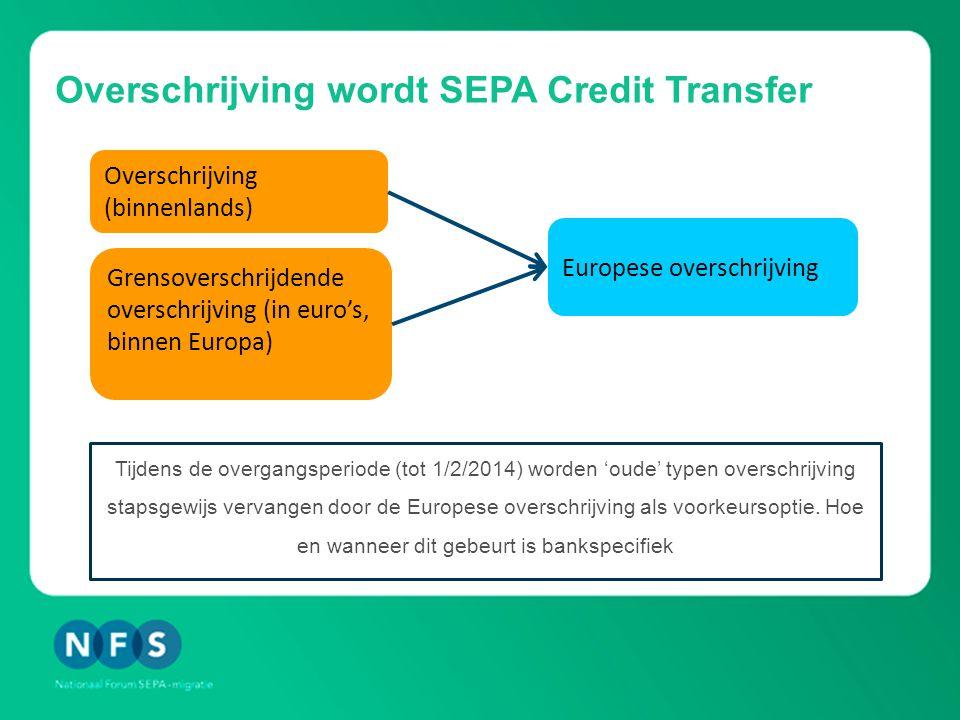 Overschrijving wordt SEPA Credit Transfer Overschrijving (binnenlands) Grensoverschrijdende overschrijving (in euro's, binnen Europa) Europese overschrijving Tijdens de overgangsperiode (tot 1/2/2014) worden 'oude' typen overschrijving stapsgewijs vervangen door de Europese overschrijving als voorkeursoptie.
