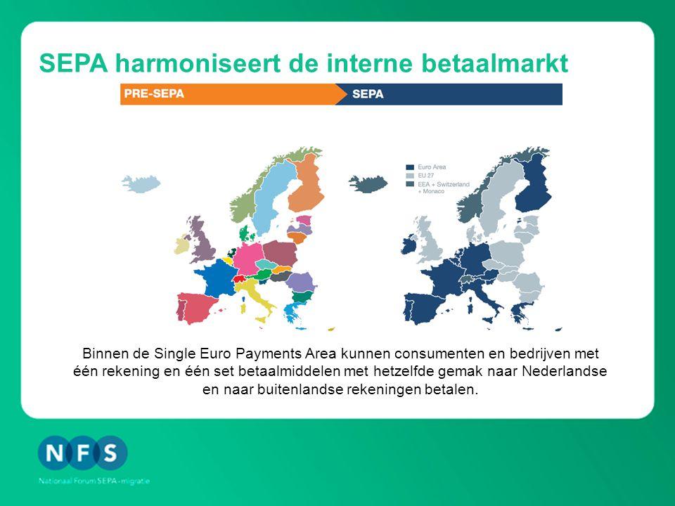 Vordering migratie in Nederland en Europa 5 * Voorlopige cijfers