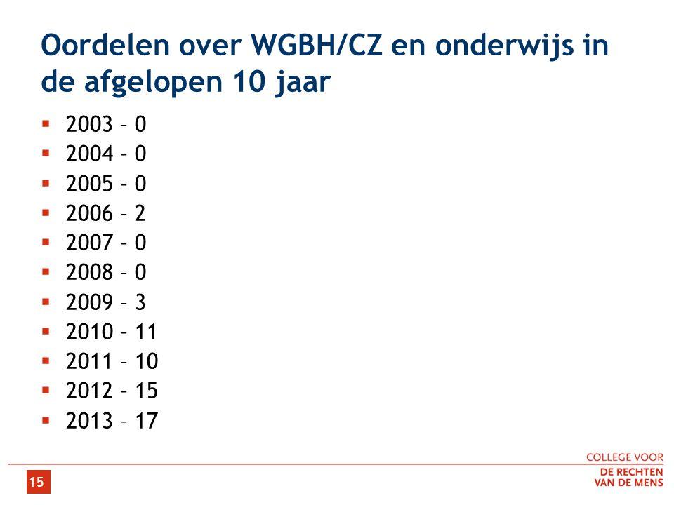 15 Oordelen over WGBH/CZ en onderwijs in de afgelopen 10 jaar  2003 – 0  2004 – 0  2005 – 0  2006 – 2  2007 – 0  2008 – 0  2009 – 3  2010 – 11
