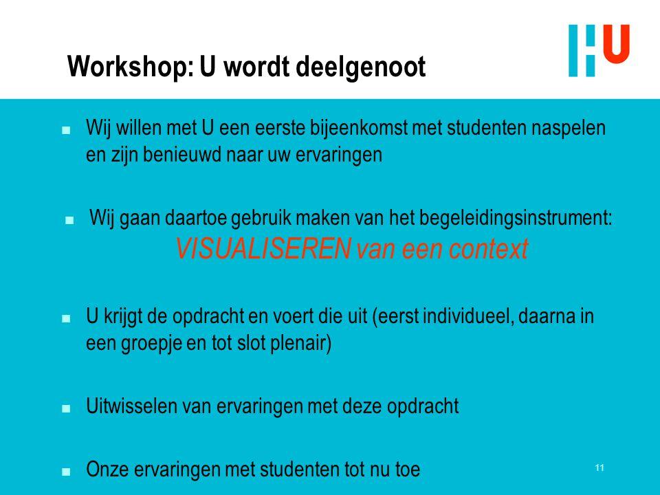 11 Workshop: U wordt deelgenoot n Wij willen met U een eerste bijeenkomst met studenten naspelen en zijn benieuwd naar uw ervaringen n Wij gaan daarto