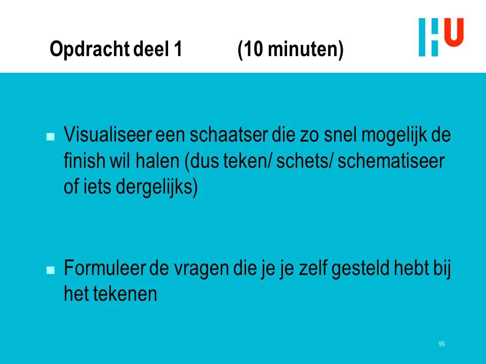 16 Opdracht deel 1 (10 minuten) n Visualiseer een schaatser die zo snel mogelijk de finish wil halen (dus teken/ schets/ schematiseer of iets dergelij