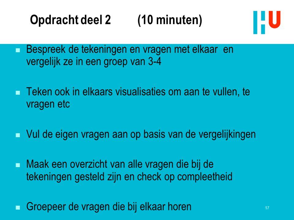 17 Opdracht deel 2 (10 minuten) n Bespreek de tekeningen en vragen met elkaar en vergelijk ze in een groep van 3-4 n Teken ook in elkaars visualisatie