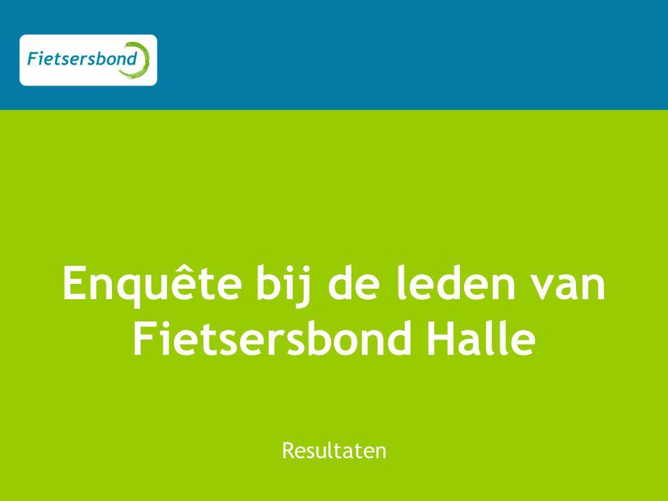 Enquête bij de leden van Fietsersbond Halle Resultaten