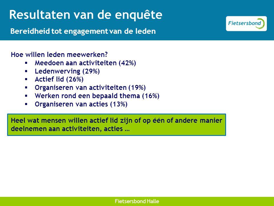 Afdelingskaart Fietsersbond Halle Resultaten van de enquête Bereidheid tot engagement van de leden Hoe willen leden meewerken.