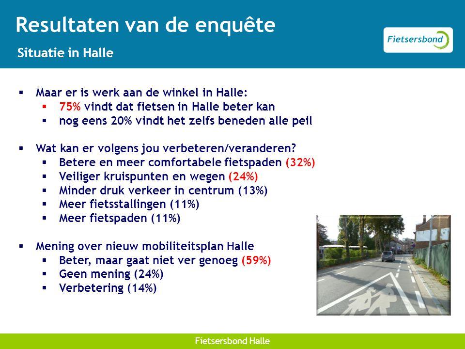 Afdelingskaart Fietsersbond Halle Resultaten van de enquête Situatie in Halle  Maar er is werk aan de winkel in Halle:  75% vindt dat fietsen in Halle beter kan  nog eens 20% vindt het zelfs beneden alle peil  Wat kan er volgens jou verbeteren/veranderen.