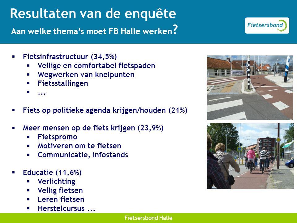 Afdelingskaart Fietsersbond Halle Resultaten van de enquête Aan welke thema's moet FB Halle werken .