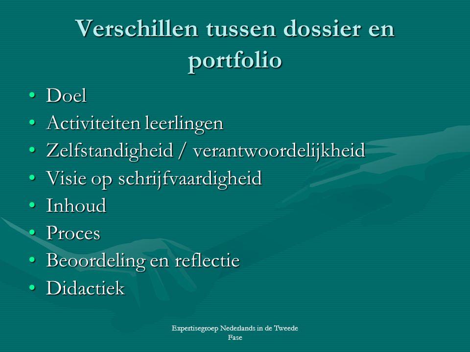 Expertisegroep Nederlands in de Tweede Fase Verschillen tussen dossier en portfolio •Doel •Activiteiten leerlingen •Zelfstandigheid / verantwoordelijkheid •Visie op schrijfvaardigheid •Inhoud •Proces •Beoordeling en reflectie •Didactiek