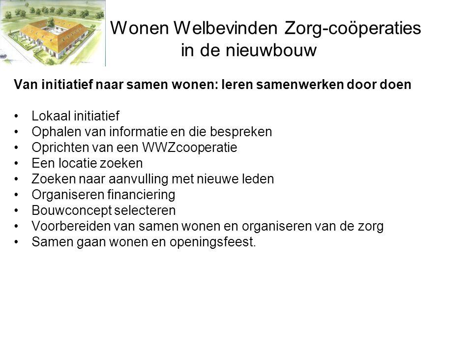 Wonen Welbevinden Zorg-coöperaties in de nieuwbouw Van initiatief naar samen wonen: leren samenwerken door doen •Lokaal initiatief •Ophalen van inform