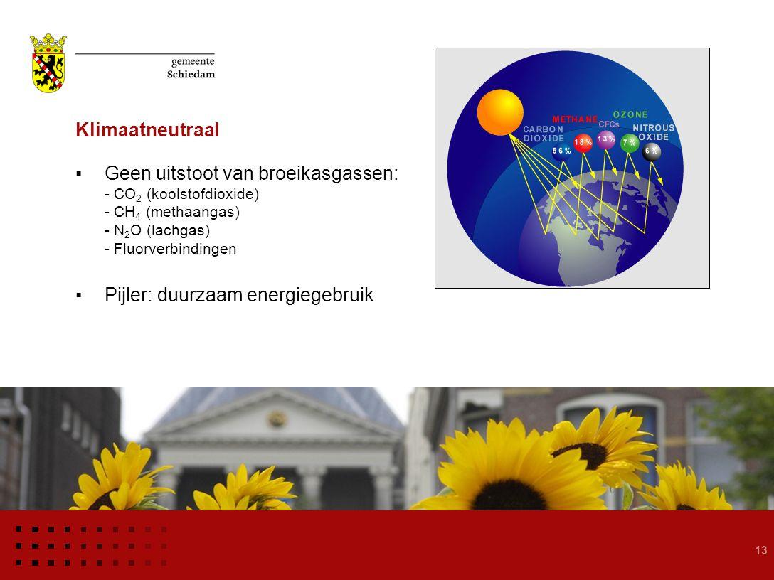 Plaats over deze achtergrondfoto uw eigen [kleuren]foto op de voorgrond...ZIE WERKWIJZE ELDERS 13 Klimaatneutraal ▪Geen uitstoot van broeikasgassen: - CO 2 (koolstofdioxide) - CH 4 (methaangas) - N 2 O (lachgas) - Fluorverbindingen ▪Pijler: duurzaam energiegebruik